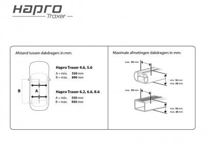 Dakkoffer Hapro Traxer 8.6 Anthracite Img.3